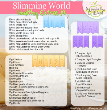 My Slimming World Tips For Convenience & Success
