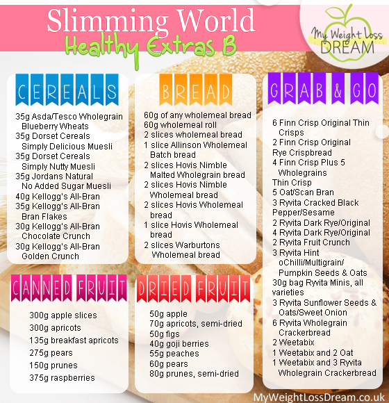 Slimming World Healthy Extras B: slimming world slimming world