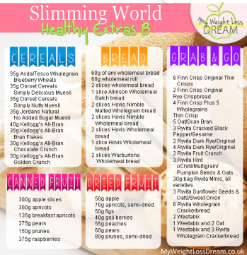 slimming-world-healthy-extras-b
